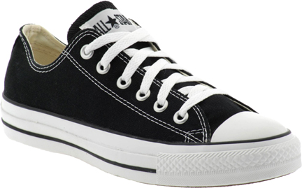 Dean Robert Blog What Your Converse All Stars Say About You