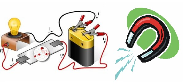 Electricity And Magnetism Differences