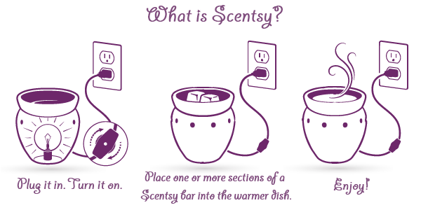 Talkin Scents 101 What Is Scentsy Fragrance – Scentsy Party Invitation