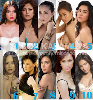 FHM Sexiest Women in the World 2012 Top 10