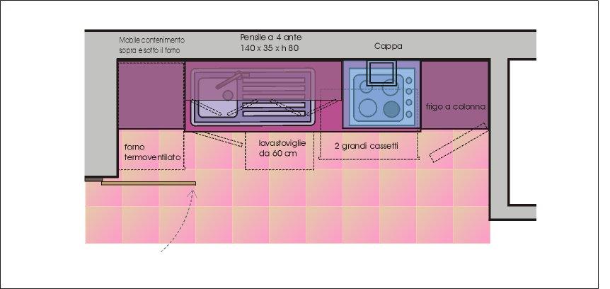 Arredatore on line dimensionamento e soluzioni del blocco cucina for Lavoro arredatore
