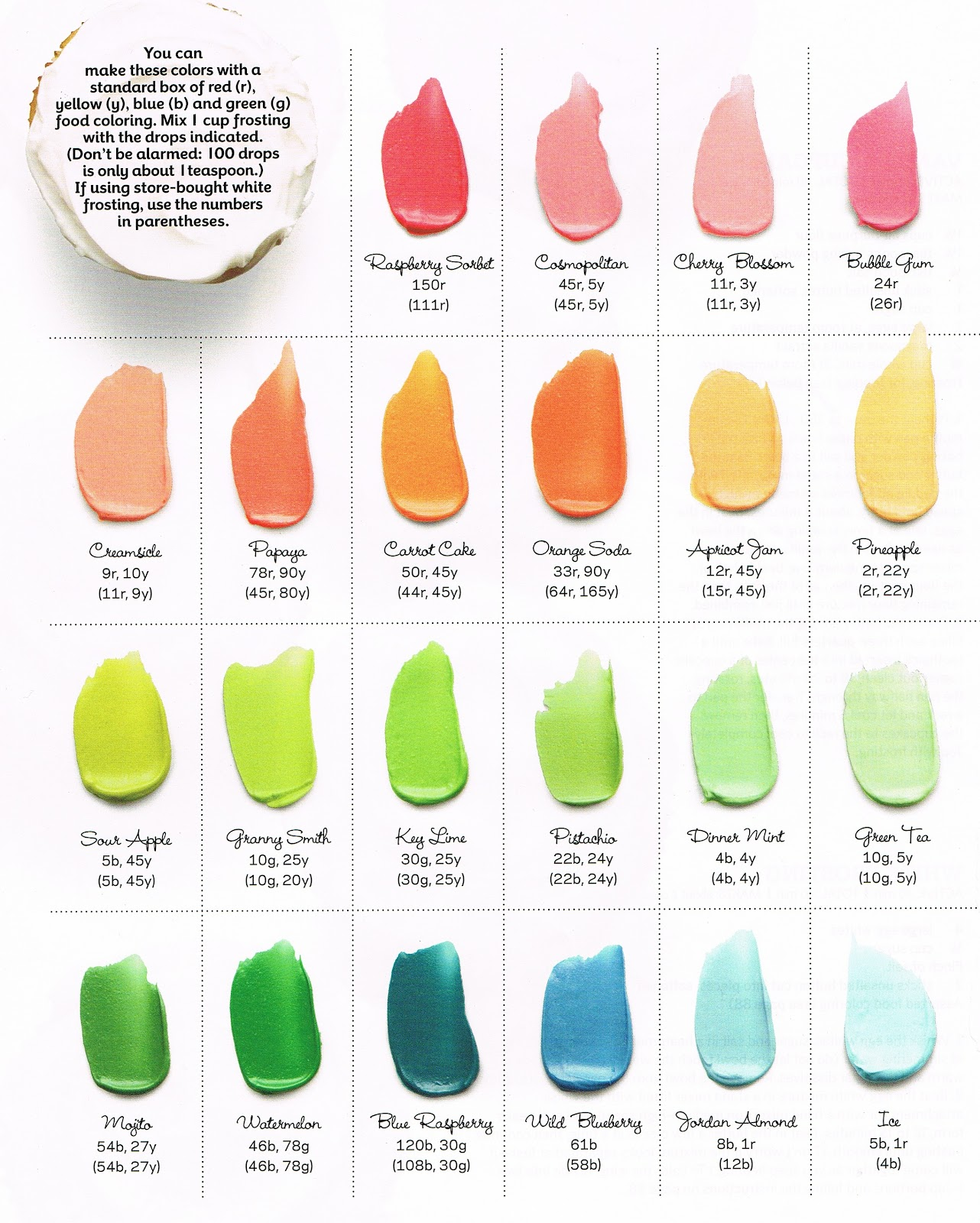 What Colors Can U Make With Food Coloring Colors Printable