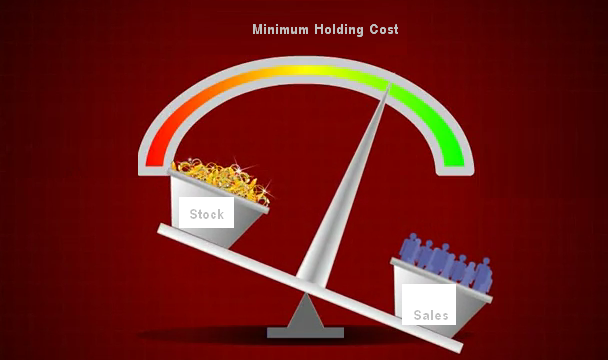 how to find holding cost