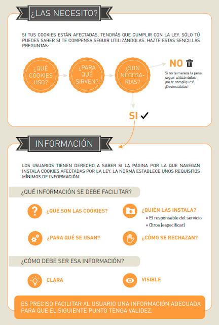 NetStyleBCN - Normativa de Cookies en España