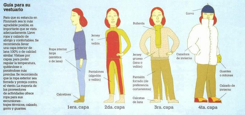 ropa de abrigo noruega, suecia, finlandia, dinamarca escandinavia