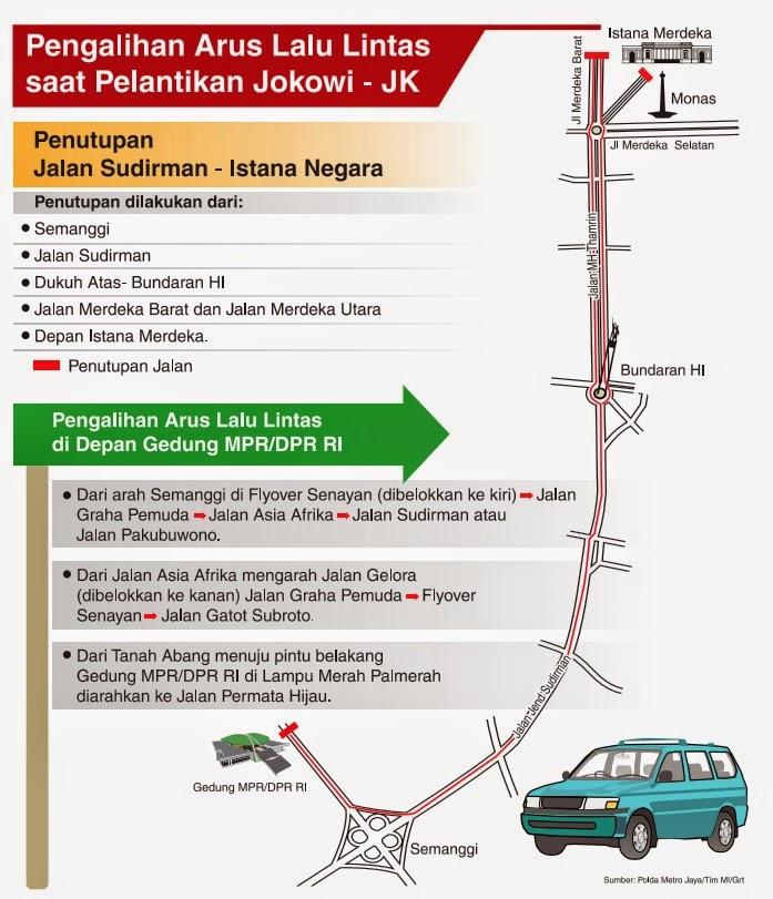 Pengalihan Arus lalu Lintas Tanggal 20 Oktober Saat Pelantikan Jokowi - JK