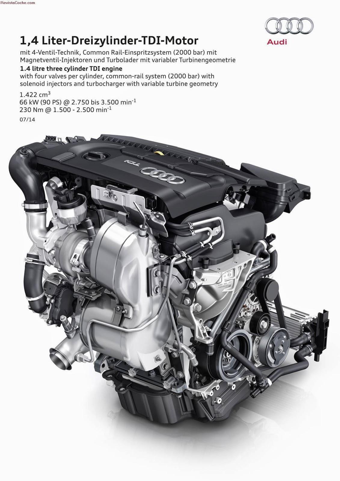 Revista Coche: Detalles del nuevo motor diesel de tres cilindros de Audi