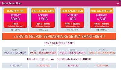 Cara membeli Paket Internet Smartfren Smart Plan