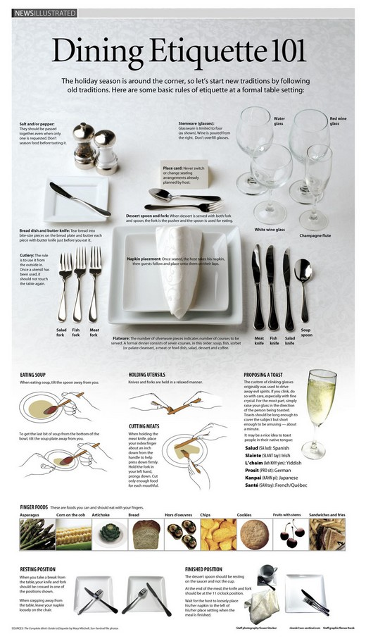 The swell dish dining etiquette 101 love this a must see - Formal dinner table setting etiquette ...