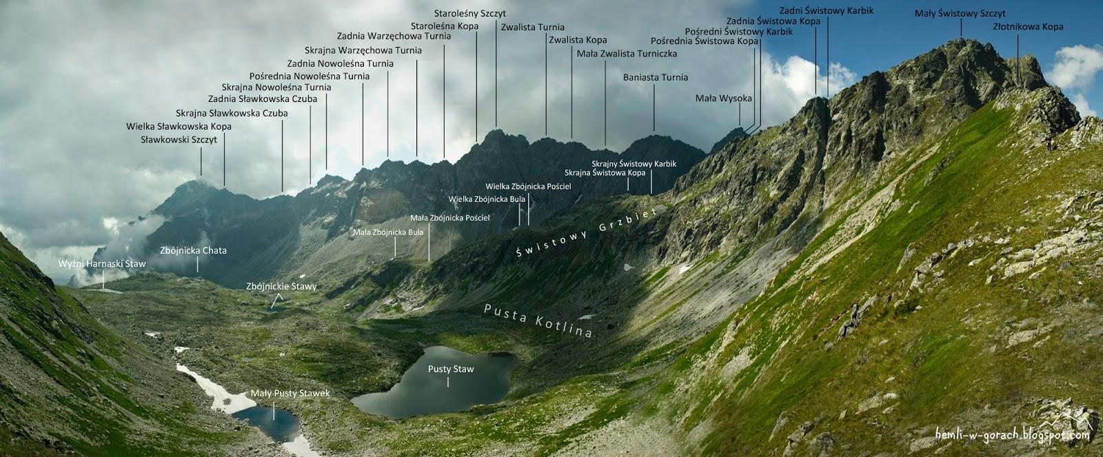 Panorama ze Świstowej Przełęczy