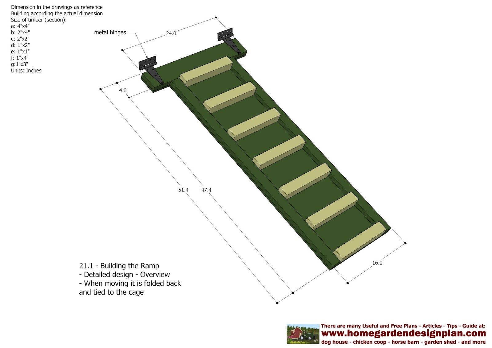 tomr: Free Building plans for chicken tractor