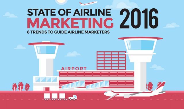 State of Airline Marketing 2016: 8 New Trends With Case Studies