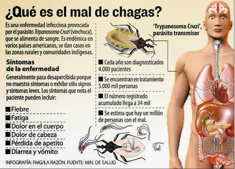 Tripanosomiasis chagas
