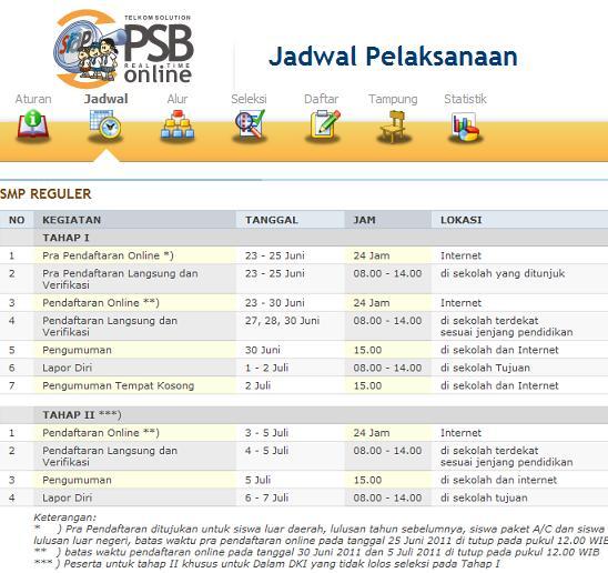 PPDB Jakarta 2013 Online