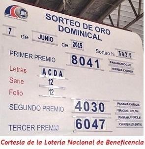 resultados-sorteo-domingo-7-de-junio-2015-loteria-nacional-de-panama-sorteo-dominical
