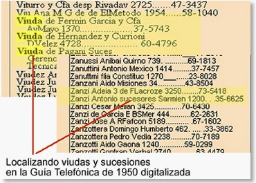 guias telefonicas de argentina: