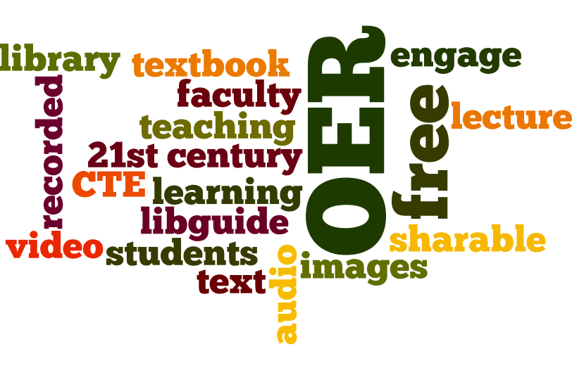 Word cloud containing words related to OER such as video, libguide, free, shareable, images, audio video