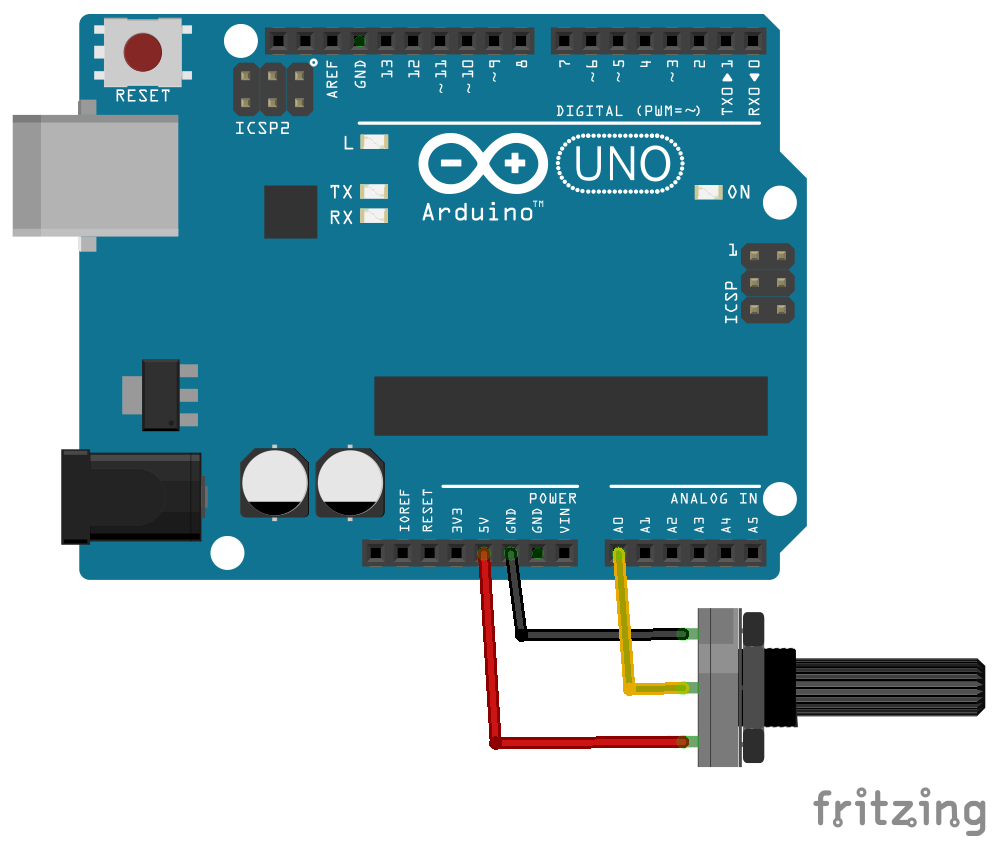 Arduino er python to plot graph of serial data from