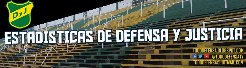 Estadisticas de Defensa y Justicia