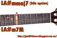 gráfico de Acorde menor con séptima Mayor en Guitarra (mmaj7)