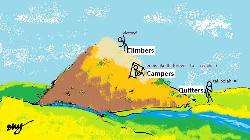 quitter camper climber란에 대한 이미지 검색결과