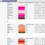 Lista de cores na Wikipédia