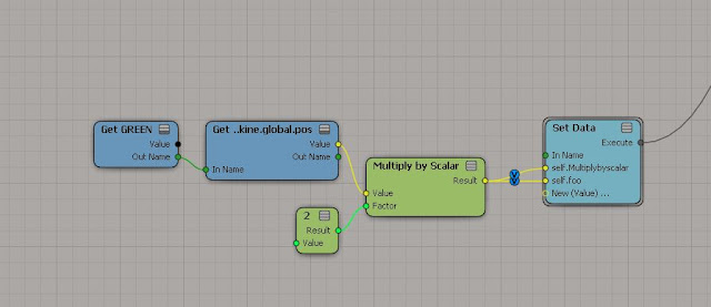 ICE/Softimage Multiply Vector Tree