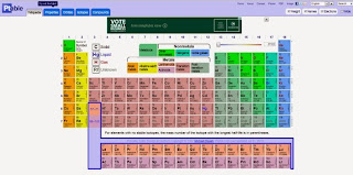 Warren sparrow dynamic periodic table of elements for Ptable periodic table