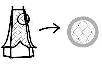 Hýlačka - struktura