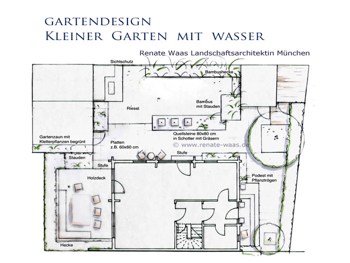 Wasser Im Garten, Kleiner Garten, Pflegeleicht, Wasserbecken, Quellstein,  Bepflanzung Modern