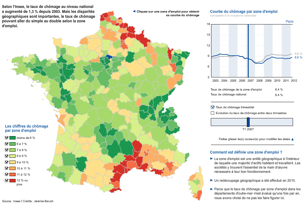 unemployment in france France today is one of the most modern countries in the world and is a leader among european nations it plays an influential global role as a permanent member of.