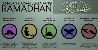 Mendapatkan Keberkahan Kemuliaan Bulan Ramadhan