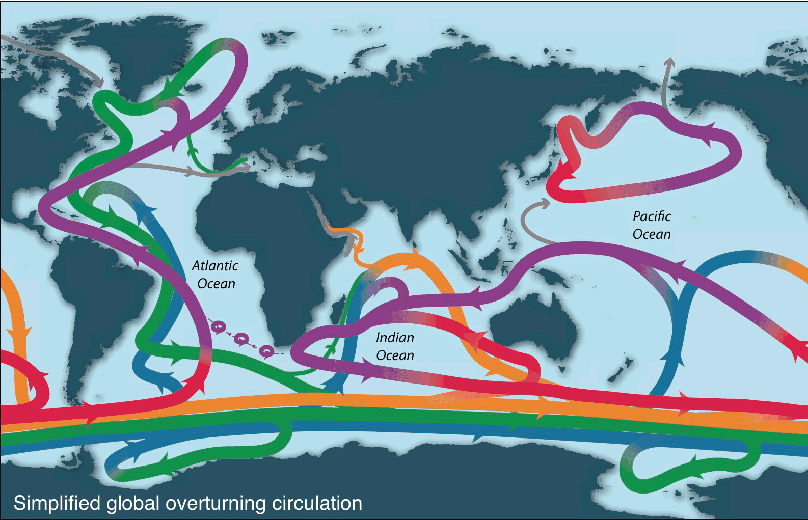 Term used when surface and deep water swap in the ocean?