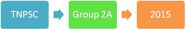 tnpsc group two non interview posts exam 2015 news