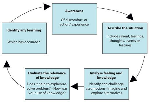 triangle training method ebook pdf