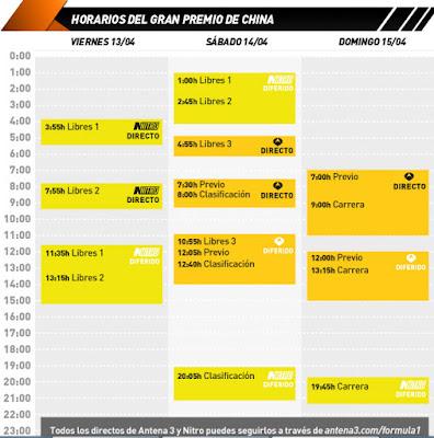 Horarios GP de China en Televisión