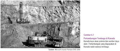 Potensi Mineral di Amerika Utara