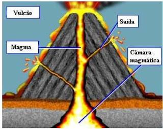 Aumento de eventos sísmicos nas Ilhas Canárias e Alemanha e erupção vulcânica mais violenta que o homem testemunhou