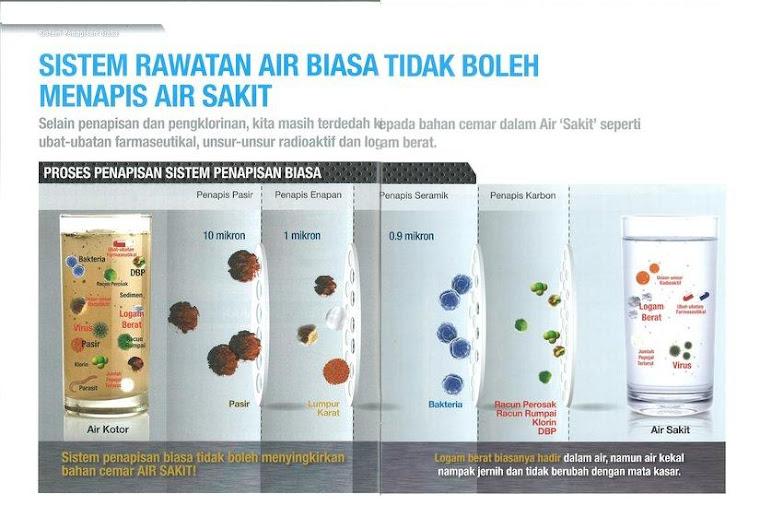 Sistem Rawatan Air Biasa Tidak Boleh Menapis Air Sakit..!!