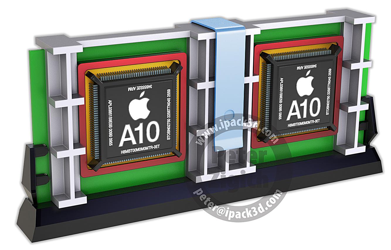 iPack3d.com: Future MacPro, Part II