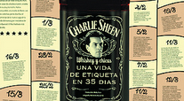 Chin, chin, Sheen