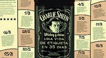 Chin, chin, Sheen
