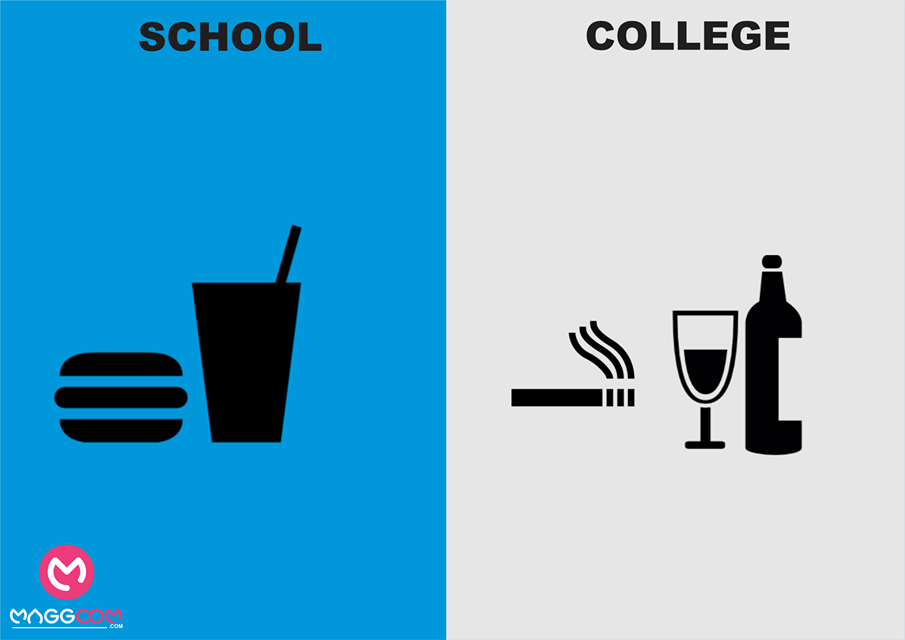 School vs College life