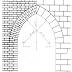 طريقة تنفيذ العقود ( الارجات ) او الارشات في المباني