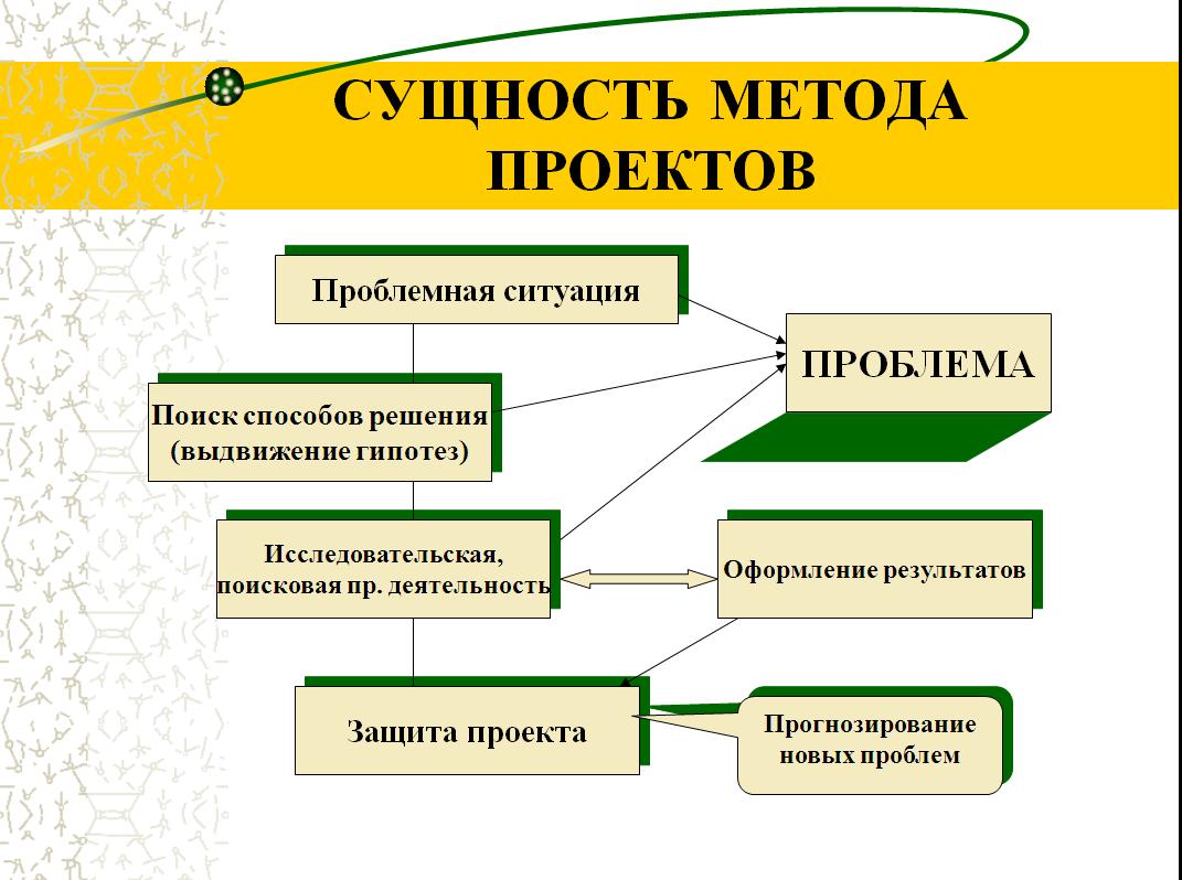 Приемы объектно-ориентированного проектирования питер