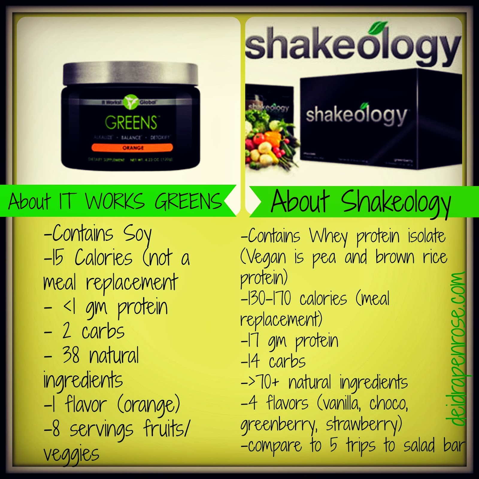 Shakeology, It works greens, healthy eating, protein shakes, clean eating, meal replacements drinks, compare shakeology with greens, gluten free, soy free, weight loss, diet, nutrition, Deidra Penrose, 5 star elite beach body coach