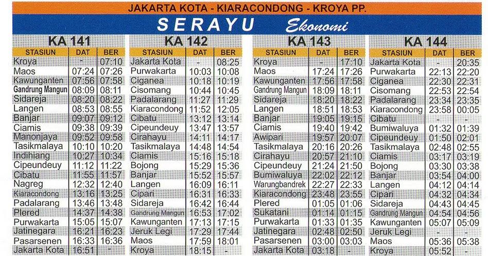 Jadwal Kereta Api Terbaru Daop 2 Bandung (Ekonomi Jarak Jauh)