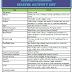 Lesson Planning Master Activity List