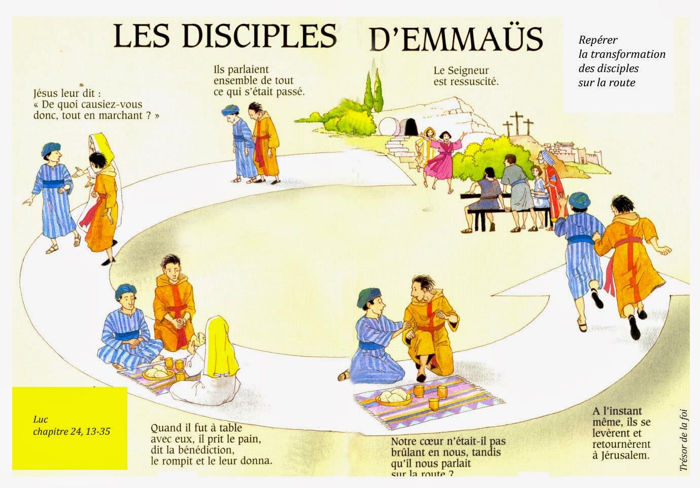 Cat pasto de jeanxxiii c 39 est quoi la messe - Laisserons nous a notre table paroles ...