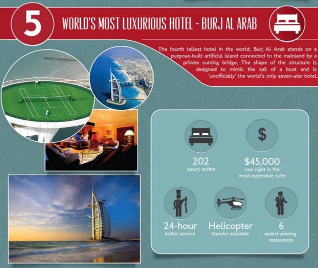 7 Senibina yang Menakjubkan di Dubai yang Ramai Tak Tahu